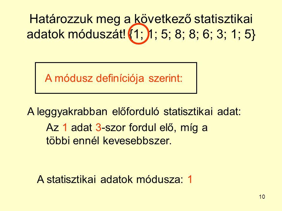 10 Határozzuk meg a következő statisztikai adatok móduszát! {1; 1; 5; 8; 8; 6; 3; 1; 5} A leggyakrabban előforduló statisztikai adat: Az 1 adat 3-szor