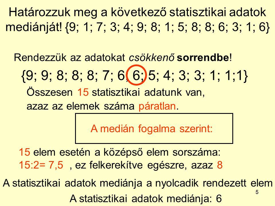 5 Határozzuk meg a következő statisztikai adatok mediánját! {9; 1; 7; 3; 4; 9; 8; 1; 5; 8; 8; 6; 3; 1; 6} Rendezzük az adatokat csökkenő sorrendbe! {9