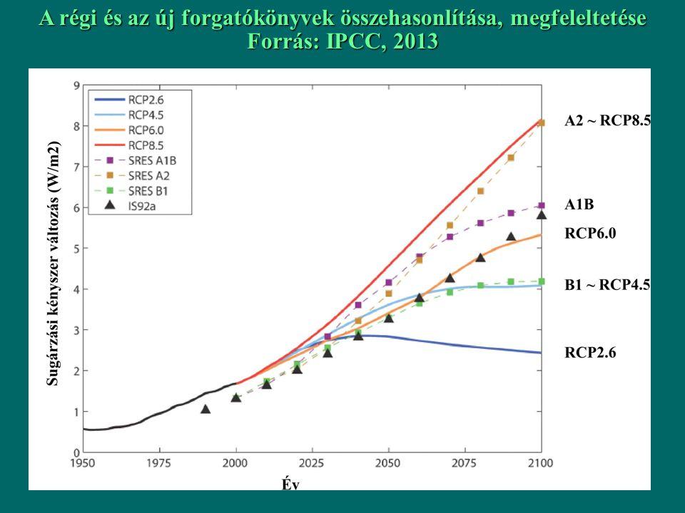 A régi és az új forgatókönyvek összehasonlítása, megfeleltetése Forrás: IPCC, 2013