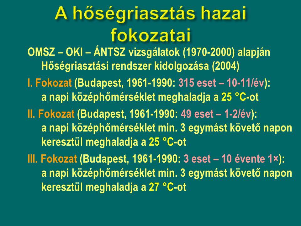 OMSZ – OKI – ÁNTSZ vizsgálatok (1970-2000) alapján Hőségriasztási rendszer kidolgozása (2004) I.