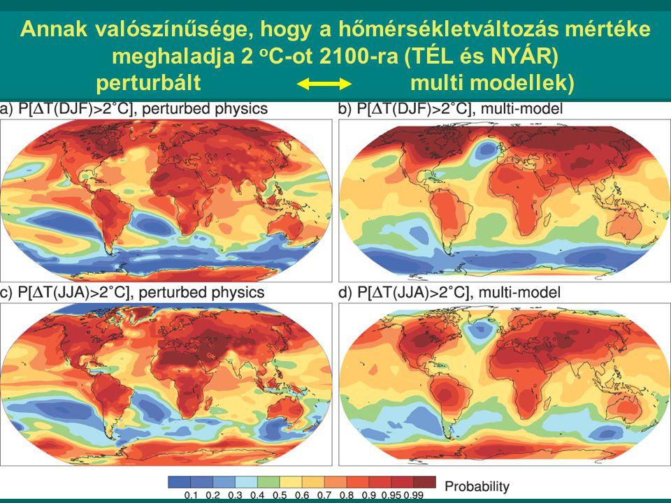 Annak valószínűsége, hogy a hőmérsékletváltozás mértéke meghaladja 2 o C-ot 2100-ra (TÉL és NYÁR) perturbált multi modellek)
