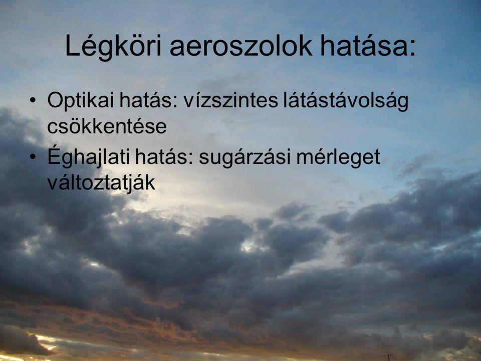 Légköri aeroszolok hatása: Optikai hatás: vízszintes látástávolság csökkentése Éghajlati hatás: sugárzási mérleget változtatják