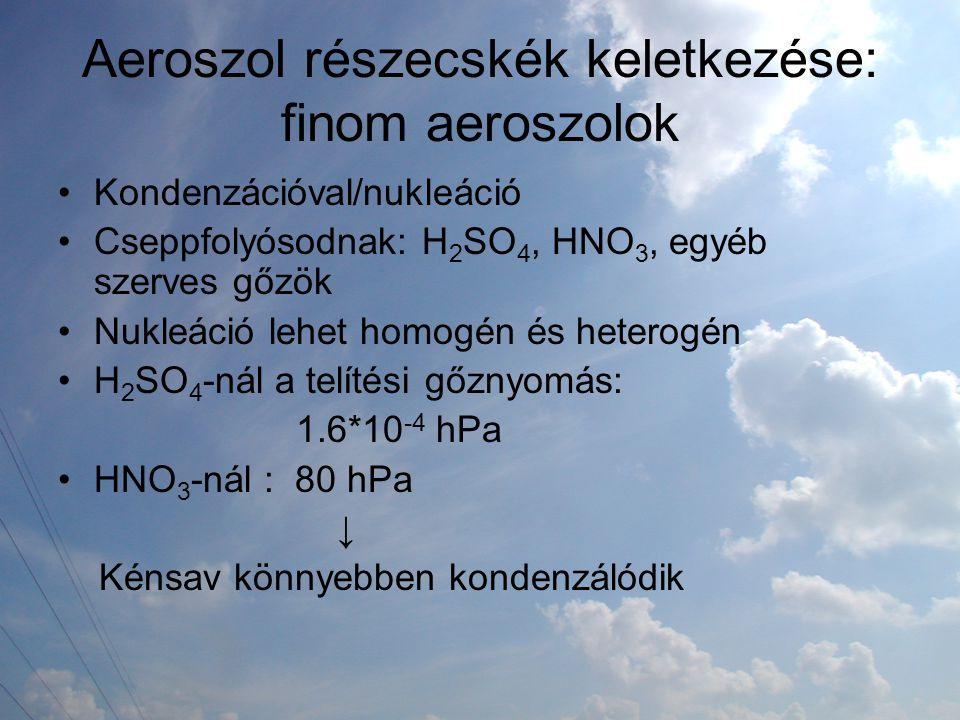 Aeroszol részecskék keletkezése: finom aeroszolok Kondenzációval/nukleáció Cseppfolyósodnak: H 2 SO 4, HNO 3, egyéb szerves gőzök Nukleáció lehet homo