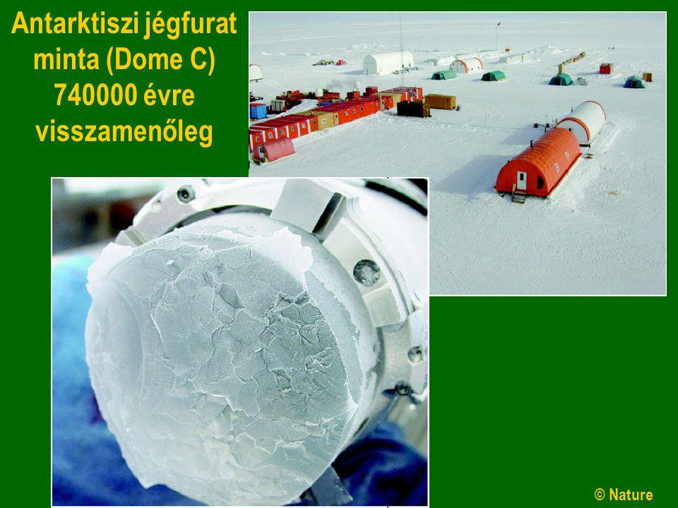 Antarktiszi jégfurat minta (Dome C) 740000 évre visszamenőleg © Nature
