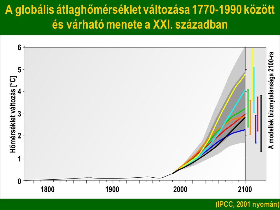 A globális átlaghőmérséklet változása 1770-1990 között és várható menete a XXI. században (IPCC, 2001 nyomán)