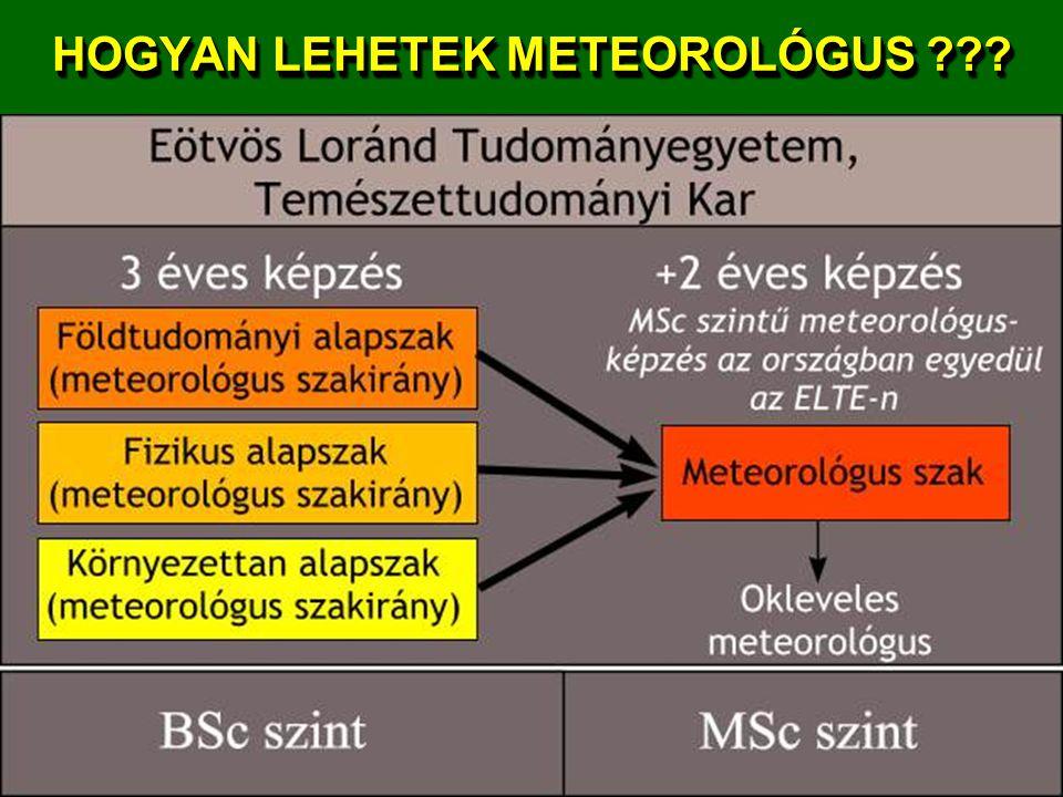 Az éghajlati modellek Fizikai törvények alapján matematikai formulákkal leírják: - a légkör, az óceán mozgását, hőmérsékletét, sűrűségét és nyomását - a hidrológiai ciklust - a krioszféra keletkezését/olvadását - a felhőképződési és disszipációs folyamatokat - a földfelszín hőmérsékletét, albedóját, nedvességét