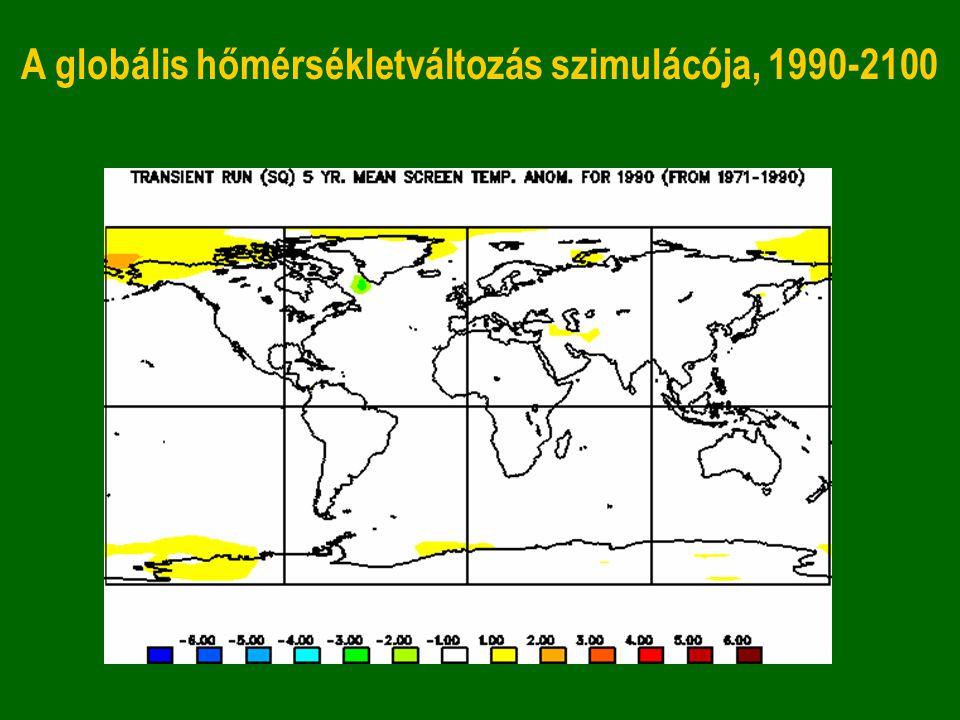 A globális hőmérsékletváltozás szimulácója, 1990-2100