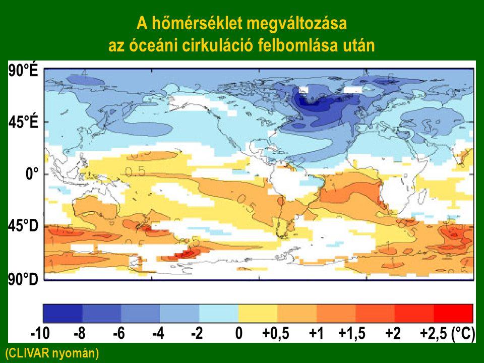 A hőmérséklet megváltozása az óceáni cirkuláció felbomlása után (CLIVAR nyomán)