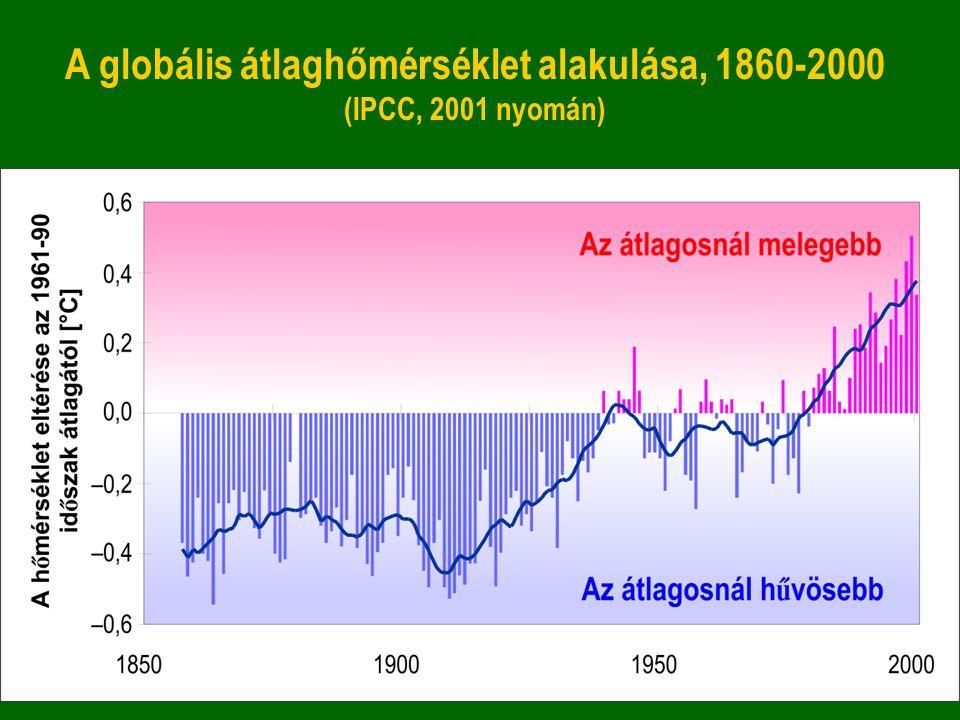 Globális hőmérsékleti trendek: 1901-2000 (fenn) 1976-2000 ( lenn ) (IPCC, 2001 nyomán)