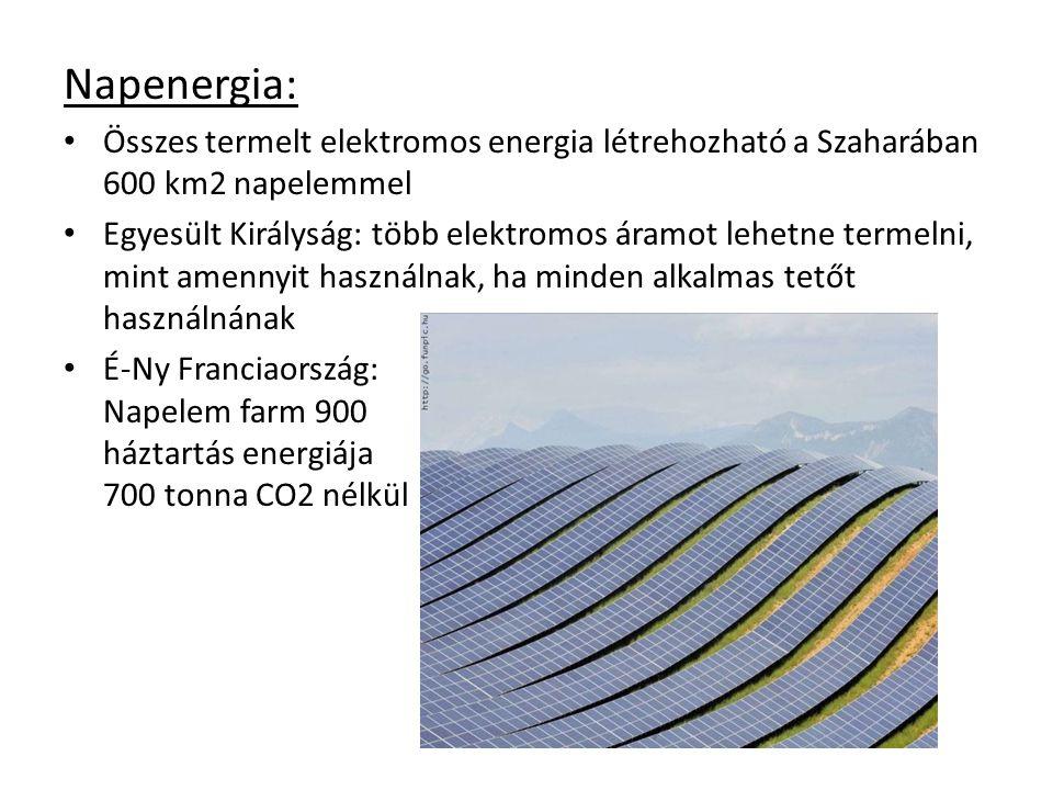 Napenergia: Összes termelt elektromos energia létrehozható a Szaharában 600 km2 napelemmel Egyesült Királyság: több elektromos áramot lehetne termelni