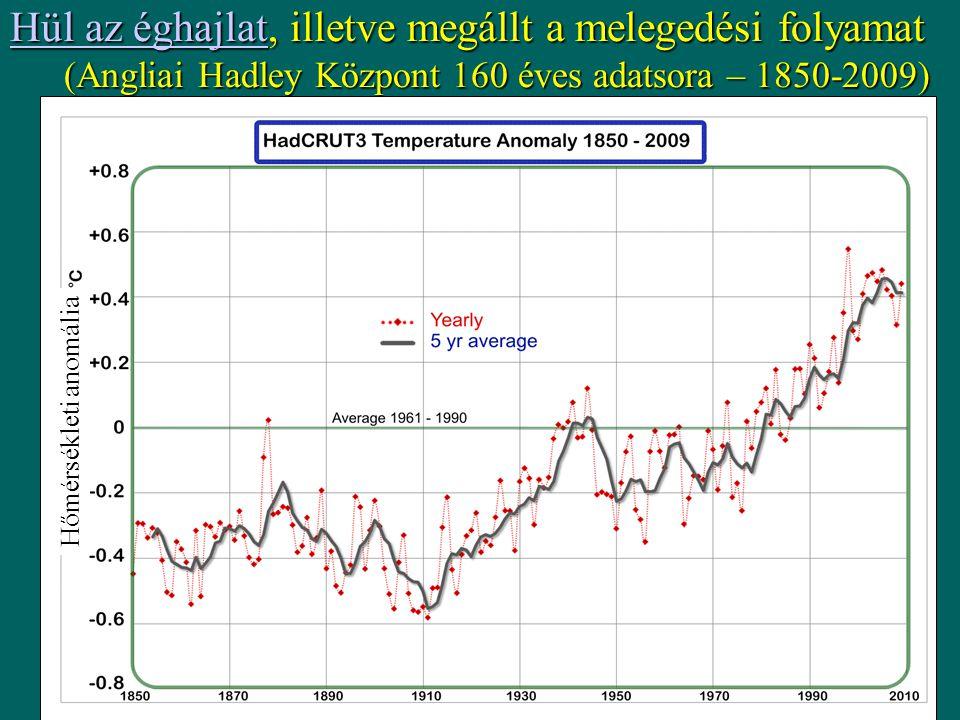 Hül az éghajlatHül az éghajlat, illetve megállt a melegedési folyamat (Angliai Hadley Központ 160 éves adatsora – 1850-2009) Hül az éghajlat * *2009 e