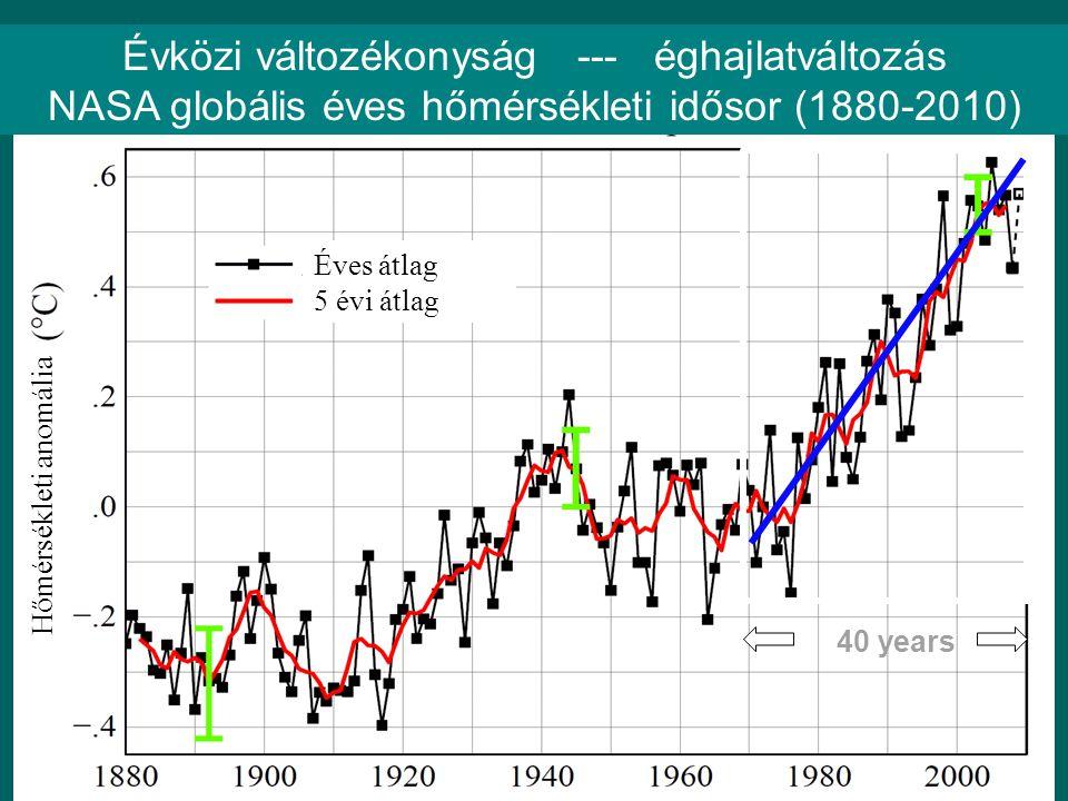 40 years Évközi változékonyság --- éghajlatváltozás NASA globális éves hőmérsékleti idősor (1880-2010) Hőmérsékleti anomália Éves átlag 5 évi átlag