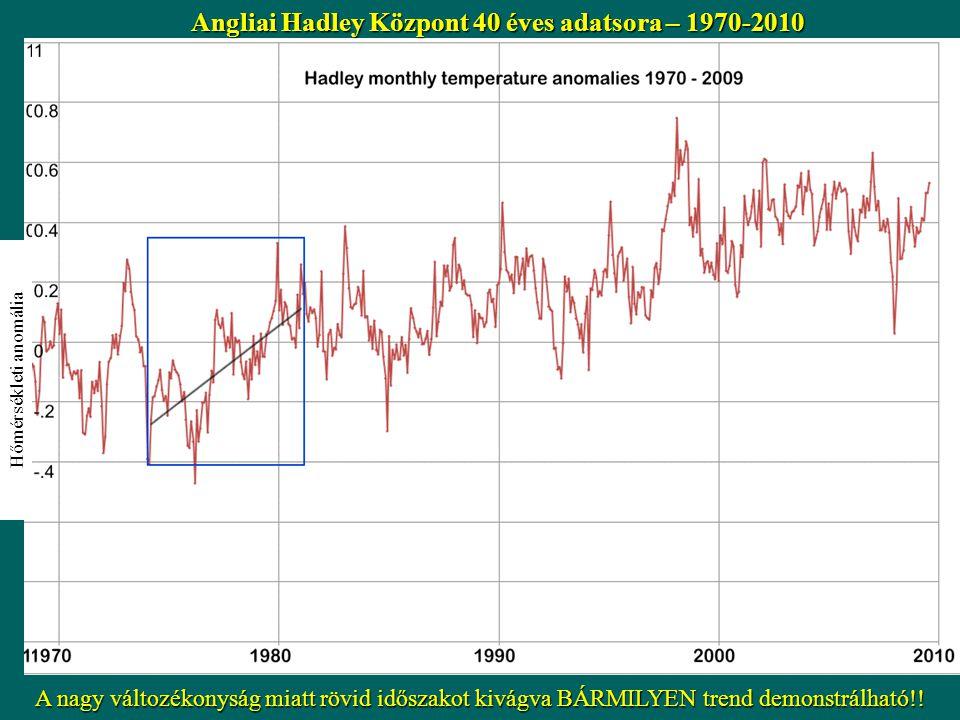 """1-1 """"It is getting cooler"""" """"the warming has stopped"""" Angliai Hadley Központ 40 éves adatsora – 1970-2010 A nagy változékonyság miatt rövid időszakot k"""