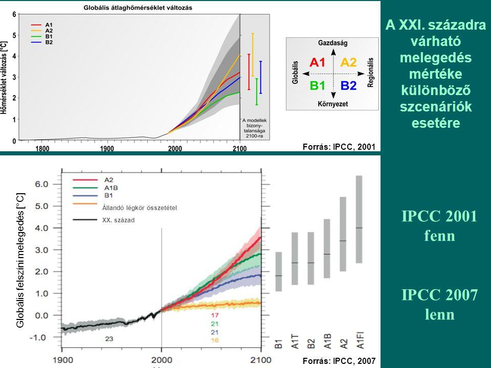 Globális felszíni melegedés [°C] Állandó légkör összetétel XX. század Forrás: IPCC, 2007 A XXI. századra várható melegedés mértéke különböző szcenárió