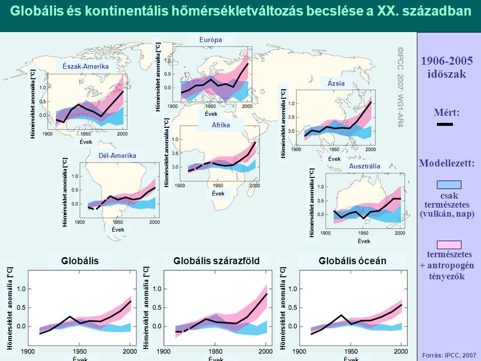 Forrás: IPCC, 2007 GlobálisGlobális szárazföldGlobális óceán Hőmérséklet anomália [°C] Évek Hőmérséklet anomália [°C] Évek Észak-Amerika Dél-Amerika E
