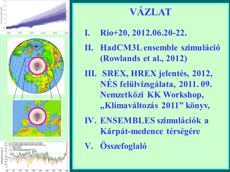 VÁZLAT I.Rio+20, 2012.06.20-22.II.HadCM3L ensemble szimuláció (Rowlands et al., 2012) III.