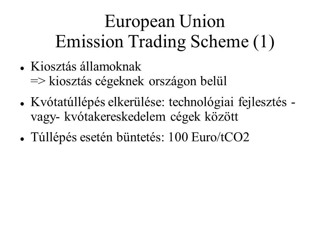 European Union Emission Trading Scheme (1) Kiosztás államoknak => kiosztás cégeknek országon belül Kvótatúllépés elkerülése: technológiai fejlesztés - vagy- kvótakereskedelem cégek között Túllépés esetén büntetés: 100 Euro/tCO2
