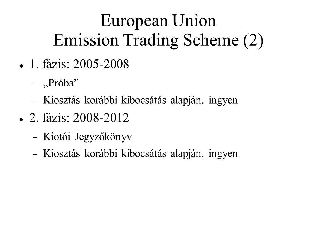 European Union Emission Trading Scheme (2) 1.