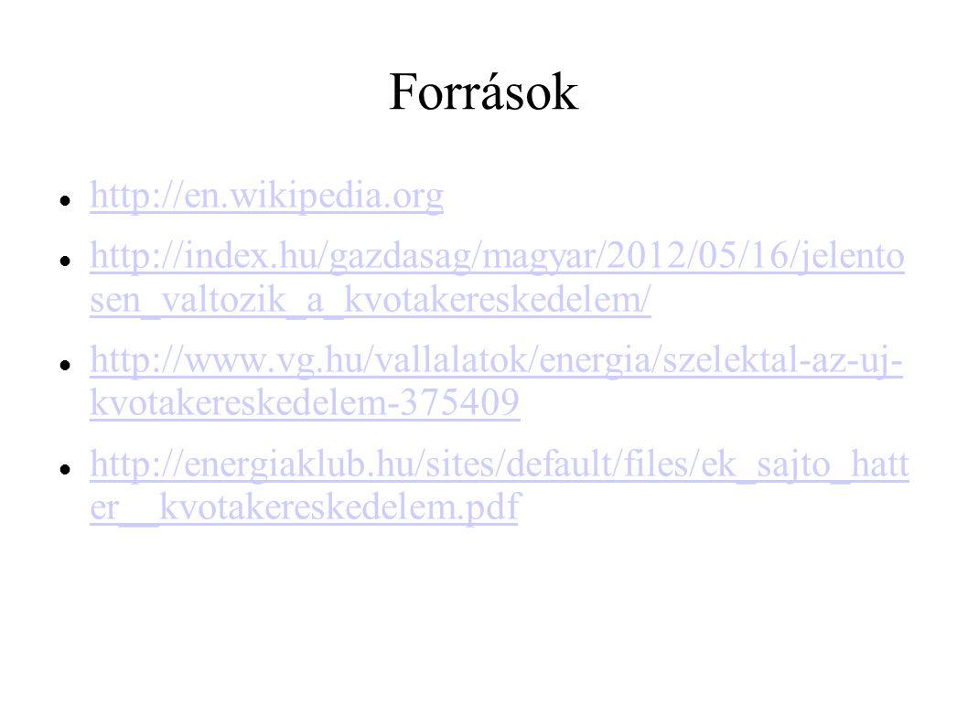 Források http://en.wikipedia.org http://index.hu/gazdasag/magyar/2012/05/16/jelento sen_valtozik_a_kvotakereskedelem/ http://index.hu/gazdasag/magyar/2012/05/16/jelento sen_valtozik_a_kvotakereskedelem/ http://www.vg.hu/vallalatok/energia/szelektal-az-uj- kvotakereskedelem-375409 http://www.vg.hu/vallalatok/energia/szelektal-az-uj- kvotakereskedelem-375409 http://energiaklub.hu/sites/default/files/ek_sajto_hatt er__kvotakereskedelem.pdf http://energiaklub.hu/sites/default/files/ek_sajto_hatt er__kvotakereskedelem.pdf