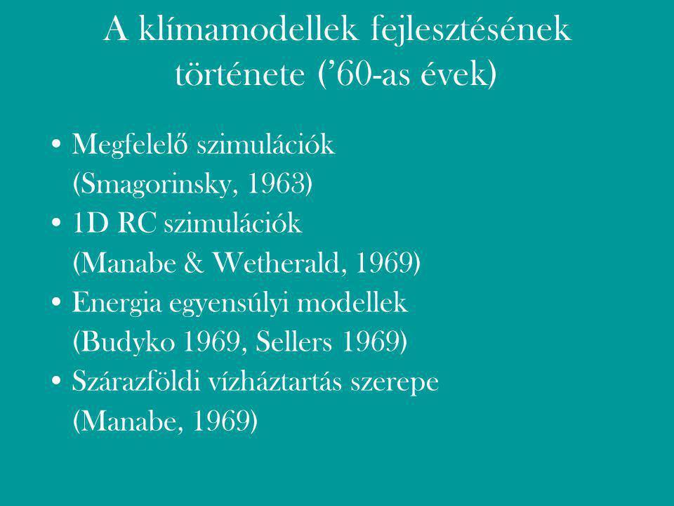 Megfelel ő szimulációk (Smagorinsky, 1963) 1D RC szimulációk (Manabe & Wetherald, 1969) Energia egyensúlyi modellek (Budyko 1969, Sellers 1969) Szárazföldi vízháztartás szerepe (Manabe, 1969) A klímamodellek fejlesztésének története ('60-as évek)