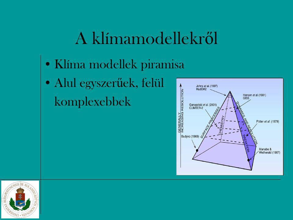 A klímamodellekr ő l Klíma modellek piramisa Alul egyszer ű ek, felül komplexebbek