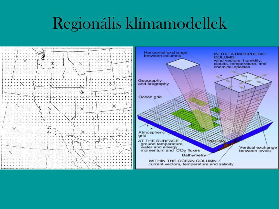 Regionális klímamodellek