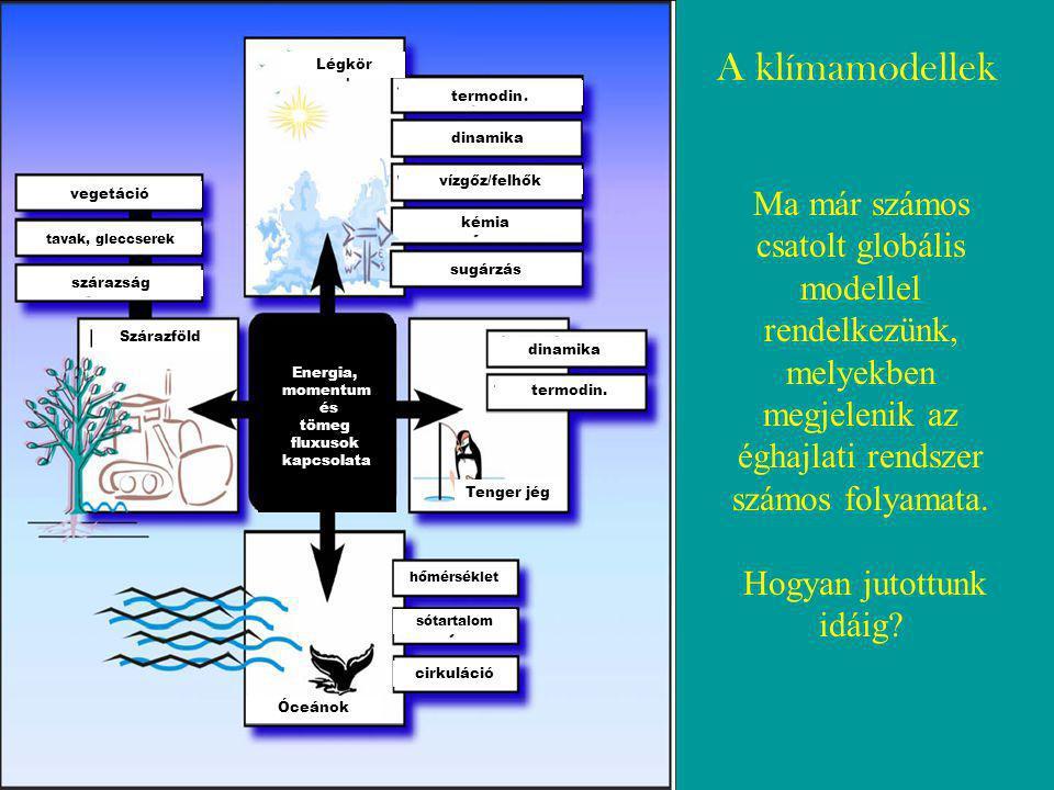 A klímamodellek vegetáció szárazság tavak, gleccserek dinamika termodin.