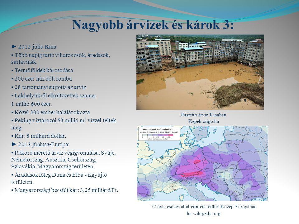 Nagyobb árvizek és károk 3: ► 2012-júlis-Kína: ▪ Több napig tartó viharos esők, áradások, sárlavinák.
