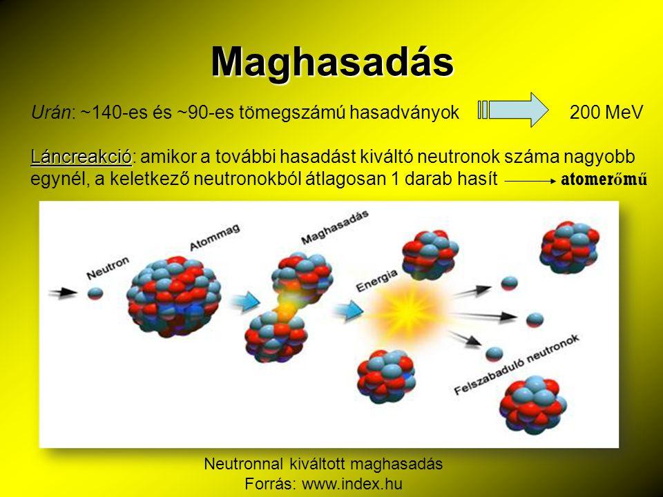 Maghasadás Urán: ~140-es és ~90-es tömegszámú hasadványok 200 MeV Láncreakció Láncreakció: amikor a további hasadást kiváltó neutronok száma nagyobb e