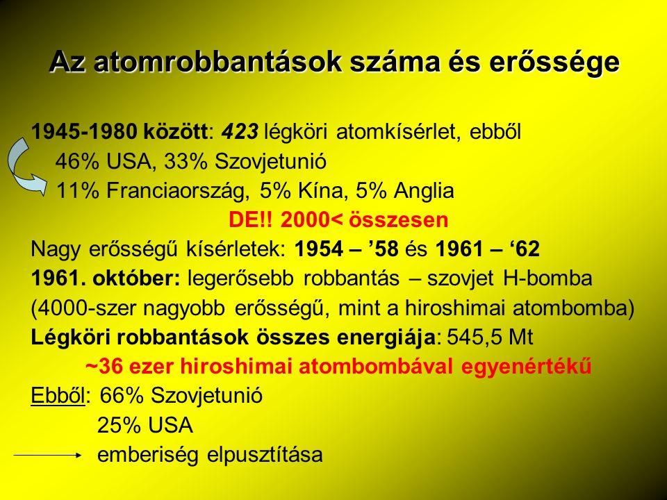 Az atomrobbantások száma és erőssége 1945-1980 között: 423 légköri atomkísérlet, ebből 46% USA, 33% Szovjetunió 11% Franciaország, 5% Kína, 5% Anglia