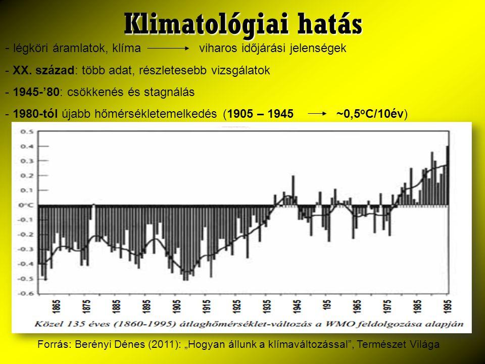 Klimatológiai hatás - légköri áramlatok, klímaviharos időjárási jelenségek - XX. század: több adat, részletesebb vizsgálatok - 1945-'80: csökkenés és