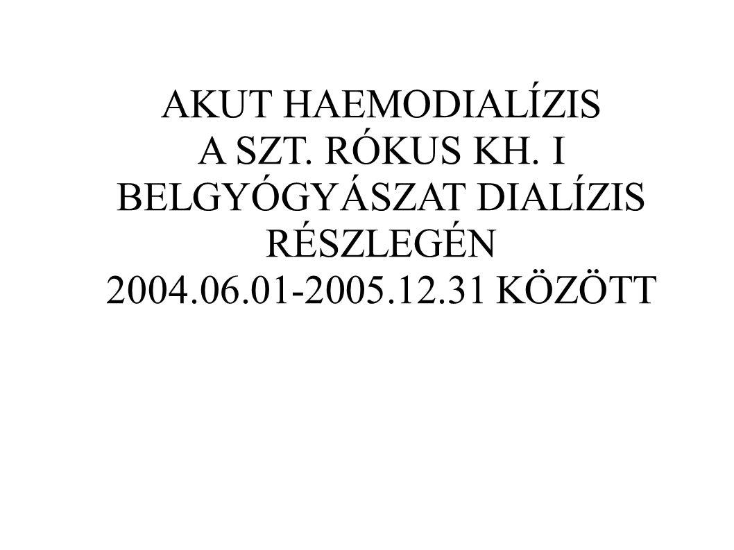 Akut haemodializist szükségessé tevő akut veseelégtelenséget(AVE), ill az ezzel járó komplex anyagcserezavart számos elváltozás okozhat.