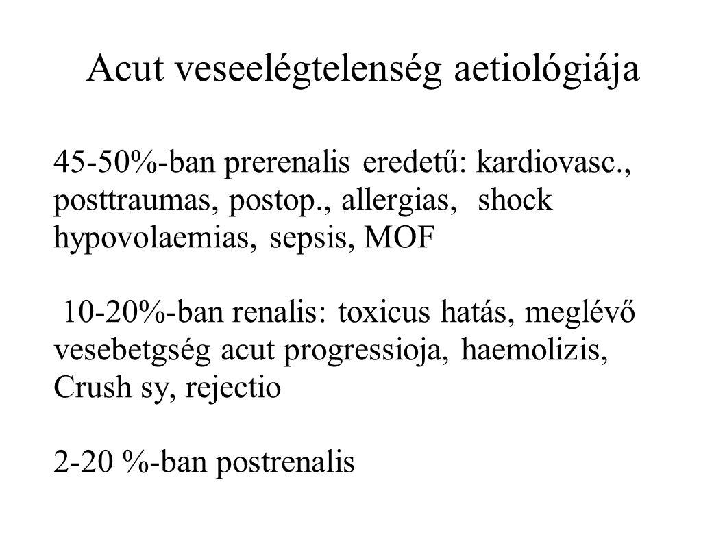 Acut veseelégtelenség aetiológiája 45-50%-ban prerenalis eredetű: kardiovasc., posttraumas, postop., allergias, shock hypovolaemias, sepsis, MOF 10-20%-ban renalis: toxicus hatás, meglévő vesebetgség acut progressioja, haemolizis, Crush sy, rejectio 2-20 %-ban postrenalis