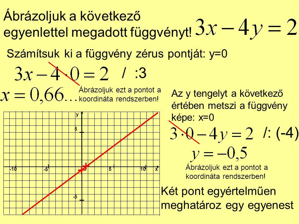 Ábrázoljuk a következő egyenlettel megadott függvényt.