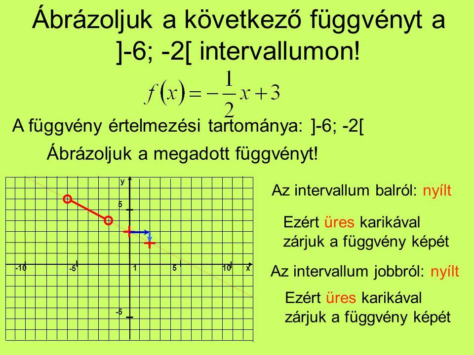 Ábrázoljuk a következő függvényt a ]-6; -2[ intervallumon.