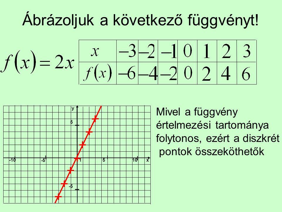 Ábrázoljuk a következő függvényt a ]-2; 5[ intervallumon.