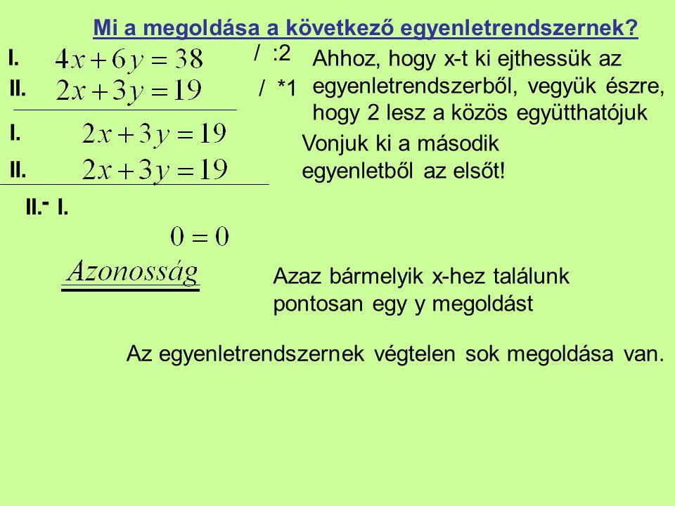 I. II. Mi a megoldása a következő egyenletrendszernek? / :2 Vonjuk ki a második egyenletből az elsőt! Azaz bármelyik x-hez találunk pontosan egy y meg