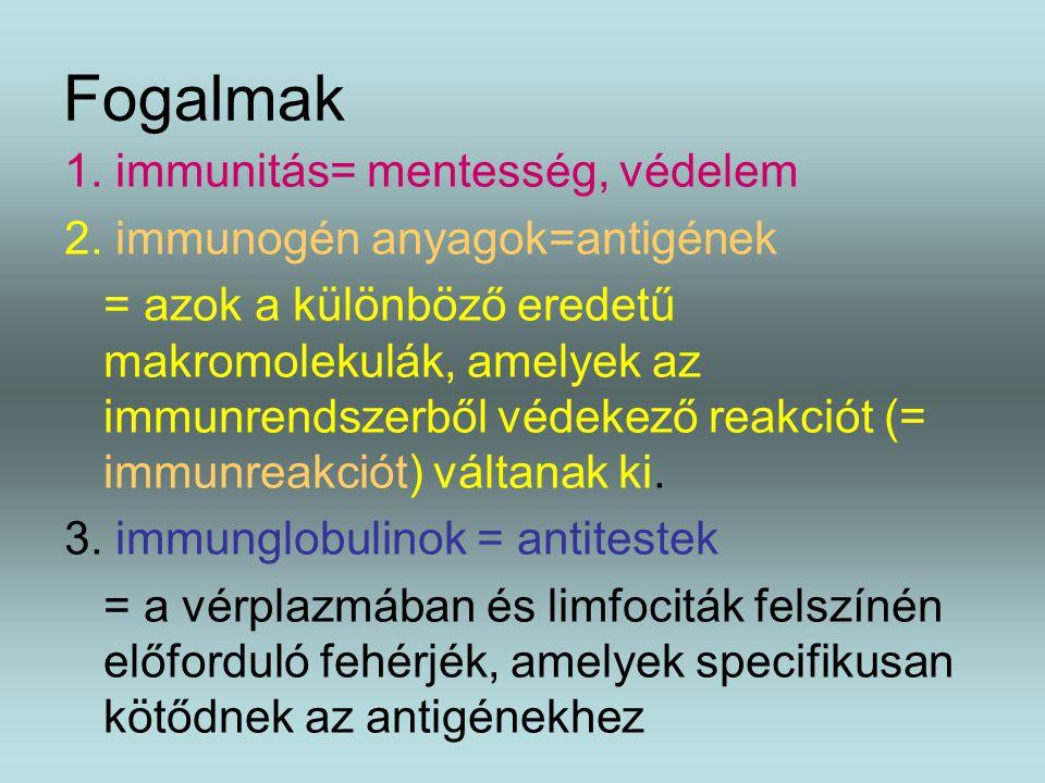 Fogalmak 1.immunitás= mentesség, védelem 2.