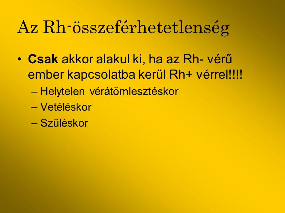 Az Rh-összeférhetetlenség Csak akkor alakul ki, ha az Rh- vérű ember kapcsolatba kerül Rh+ vérrel!!!! –Helytelen vérátömlesztéskor –Vetéléskor –Szülés