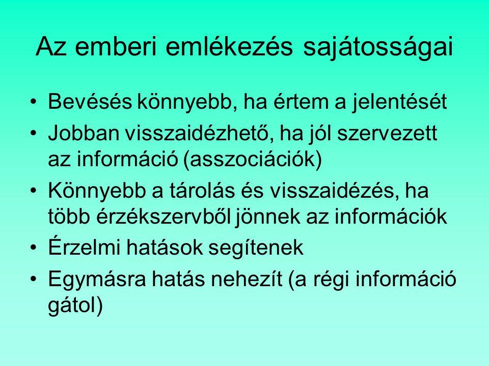 Az emberi emlékezés sajátosságai Bevésés könnyebb, ha értem a jelentését Jobban visszaidézhető, ha jól szervezett az információ (asszociációk) Könnyeb