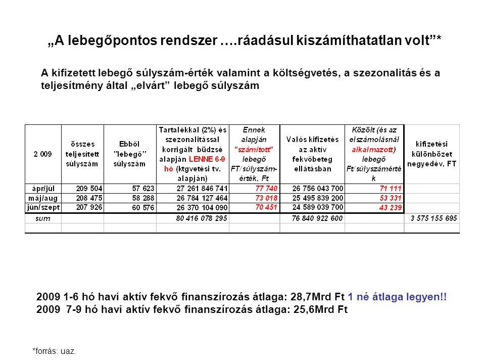 """ÁLLÍTÁS: """"…miközben a közintézmények tudomásul vették, hogy a válság idején nem költhetnek többet a tervezettnél, addig a magyar egészségügy több pénzt kíván elkölteni, mint a gazdasági krízist megelőzően. TÉNYEK a GDP 0, 3%-a, cca."""