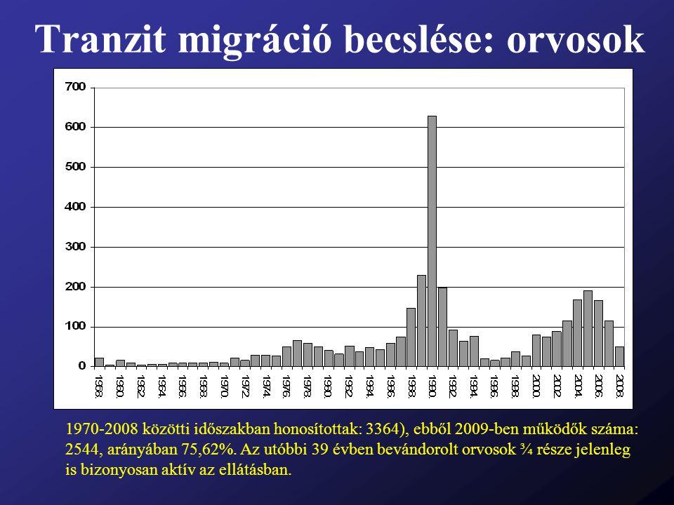 Tranzit migráció becslése: orvosok 1970-2008 közötti időszakban honosítottak: 3364), ebből 2009-ben működők száma: 2544, arányában 75,62%. Az utóbbi 3