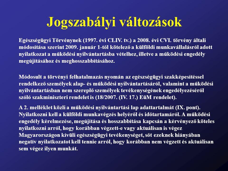 Jogszabályi változások Egészségügyi Törvénynek (1997. évi CLIV. tv.) a 2008. évi CVI. törvény általi módosítása szerint 2009. január 1-től kötelező a