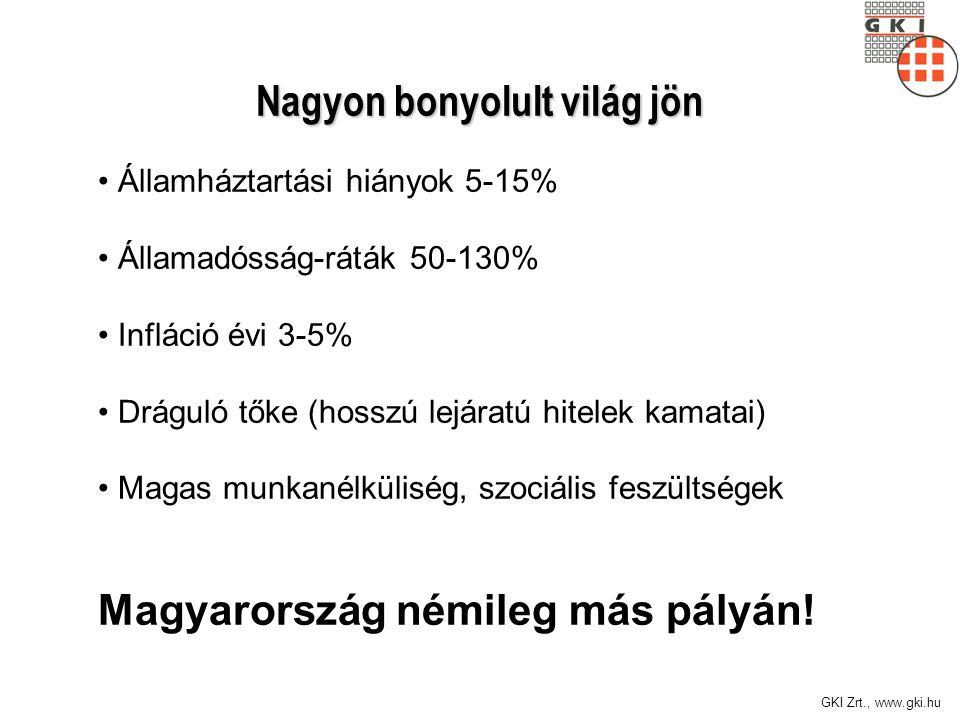 GKI Zrt., www.gki.hu EGÉSZSÉGÜGY Magyarország más pályára kerül!.