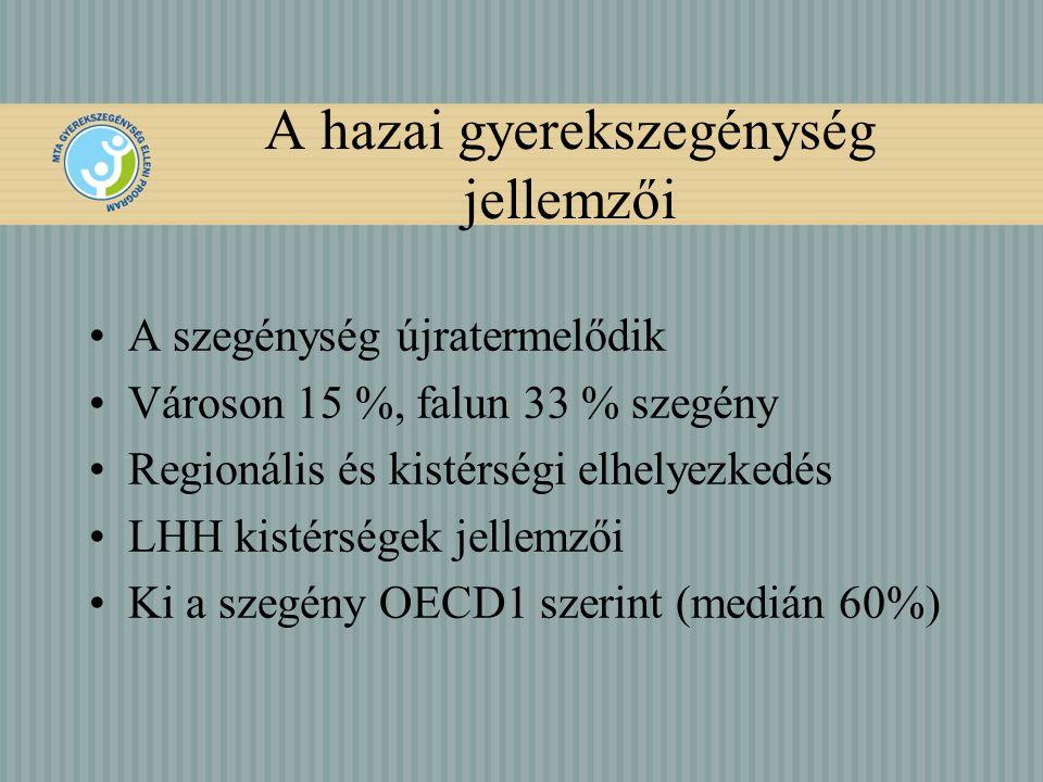 A hazai gyerekszegénység jellemzői A szegénység újratermelődik Városon 15 %, falun 33 % szegény Regionális és kistérségi elhelyezkedés LHH kistérségek jellemzői Ki a szegény OECD1 szerint (medián 60%)
