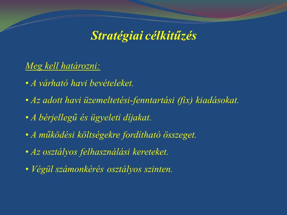 Stratégiai célkitűzés Meg kell határozni: A várható havi bevételeket. Az adott havi üzemeltetési-fenntartási (fix) kiadásokat. A bérjellegű és ügyelet