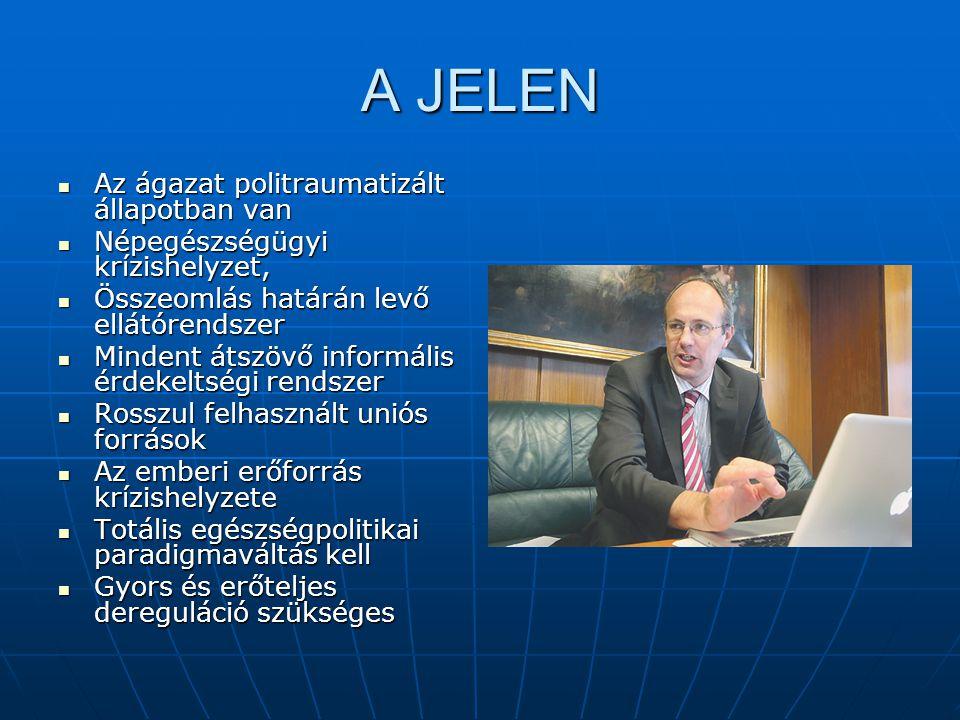 A JELEN Az ágazat politraumatizált állapotban van Az ágazat politraumatizált állapotban van Népegészségügyi krízishelyzet, Népegészségügyi krízishelyzet, Összeomlás határán levő ellátórendszer Összeomlás határán levő ellátórendszer Mindent átszövő informális érdekeltségi rendszer Mindent átszövő informális érdekeltségi rendszer Rosszul felhasznált uniós források Rosszul felhasznált uniós források Az emberi erőforrás krízishelyzete Az emberi erőforrás krízishelyzete Totális egészségpolitikai paradigmaváltás kell Totális egészségpolitikai paradigmaváltás kell Gyors és erőteljes dereguláció szükséges Gyors és erőteljes dereguláció szükséges