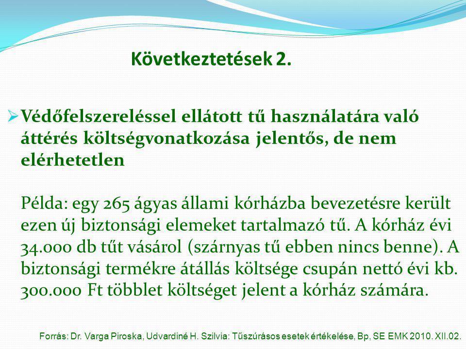 Következtetések 2.  Védőfelszereléssel ellátott tű használatára való áttérés költségvonatkozása jelentős, de nem elérhetetlen Példa: egy 265 ágyas ál