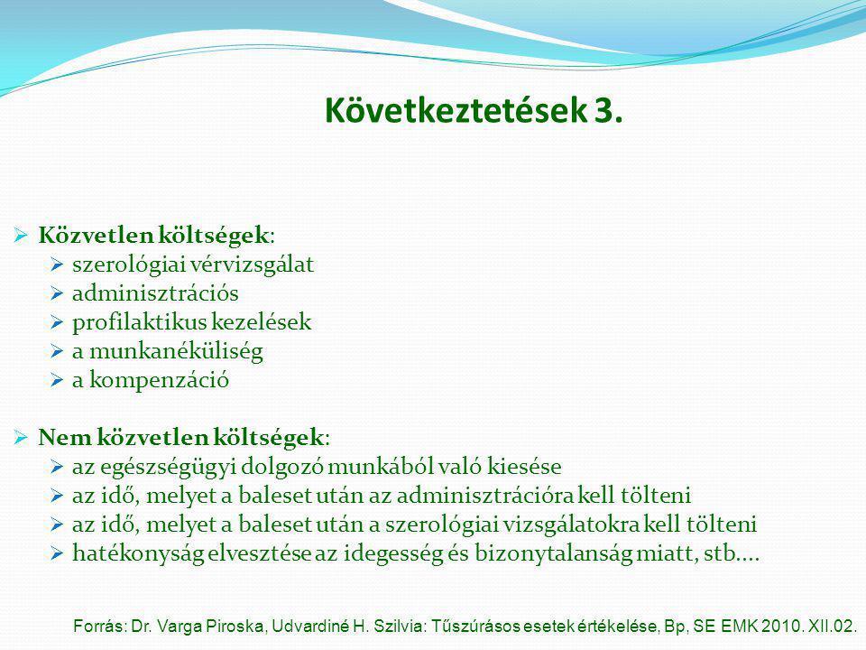 Következtetések 3.  Közvetlen költségek:  szerológiai vérvizsgálat  adminisztrációs  profilaktikus kezelések  a munkanéküliség  a kompenzáció 