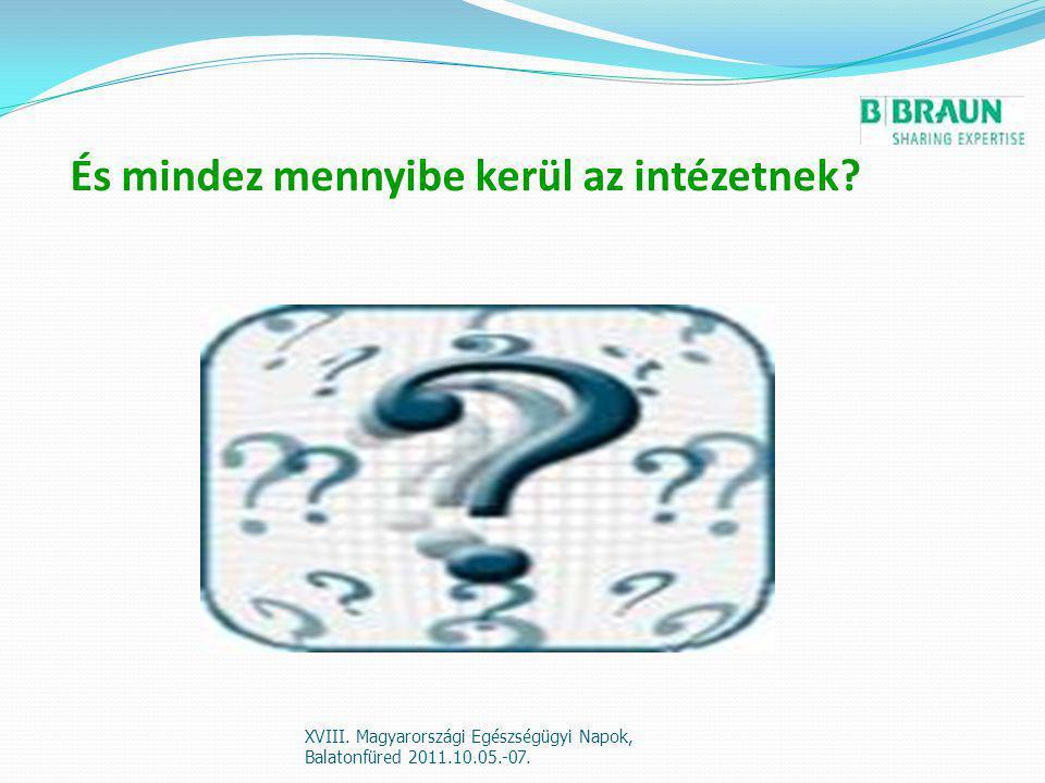 És mindez mennyibe kerül az intézetnek? XVIII. Magyarországi Egészségügyi Napok, Balatonfüred 2011.10.05.-07.